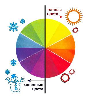 цвета и их все: