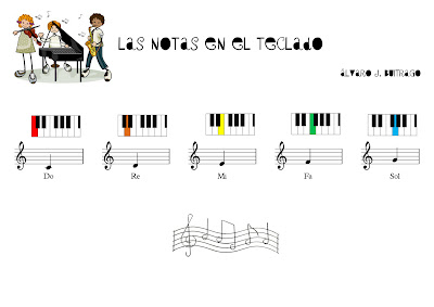 Worksheets MuseScore Education Keyboard Piano Score Free Álvaro Buitrago