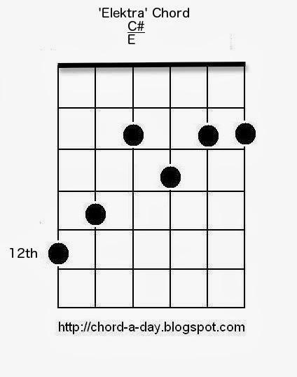 A New Guitar Chord Every Day Elektra Chord Guitar