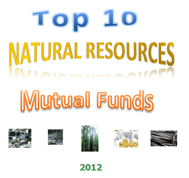 Best Global Natural Resources Etf