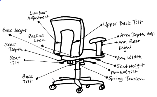 Adjust office chairs height click for details office chairs stools and