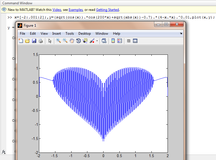 MATLAB Heart plotting Command