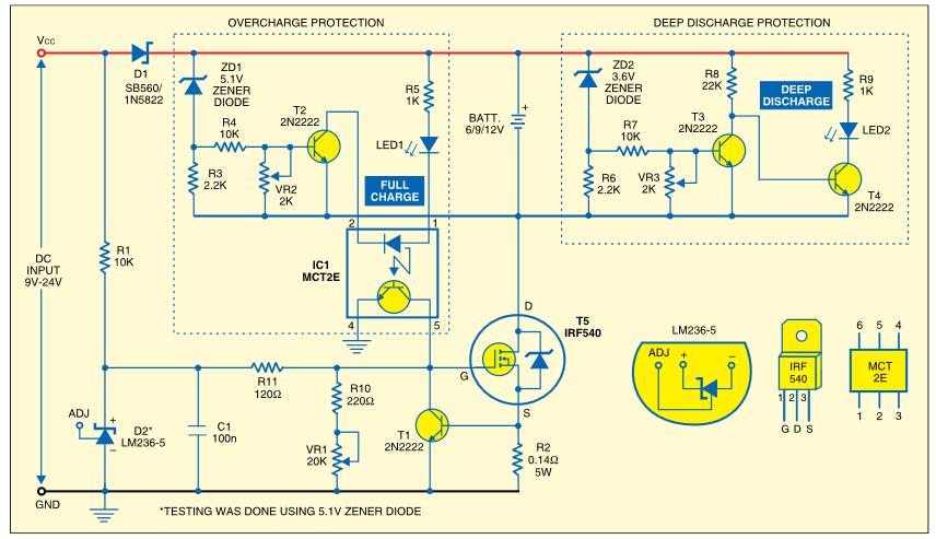 zener diode characteristics experiment pdf