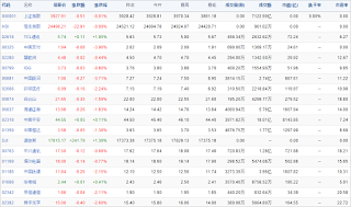 中国株コバンザメ投資ウォッチ銘柄watch20150811