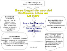 Base legal del Software Libre en la R.B.V.