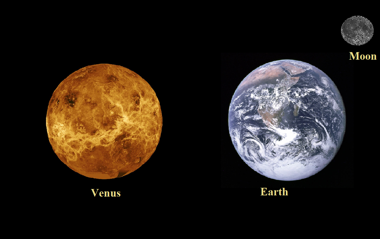 how big is venus compared to other planets - photo #2