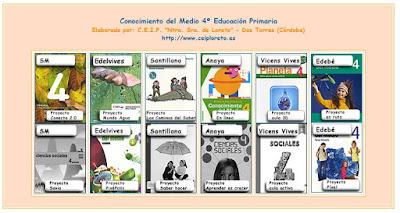 http://www.ceiploreto.es/sugerencias/C4.html