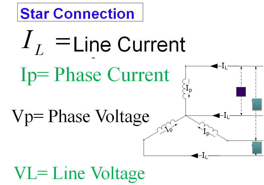101 Electrical Engineering Interview Topics: Star Delta Starter on wye delta connection diagram, hertzberg russell diagram, star delta motor manual controls ckt diagram, star connection diagram, 3 phase motor starter diagram, auto transformer starter diagram, motor star delta starter diagram, star delta circuit diagram, rocket launch diagram, star formation diagram, star delta wiring diagram pdf, river system diagram, induction motor diagram, wye start delta run diagram, three-phase phasor diagram, star delta starter operation, forward reverse motor control diagram, how do tornadoes form diagram, life of a star diagram, wye-delta motor starter circuit diagram,