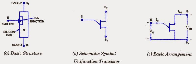 Unijunction Transistor Schematic Symbol Wiring Diagram Portal