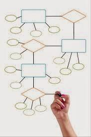 pemodelan data dan basis data relationship