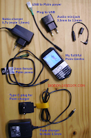 My Centro Plugs
