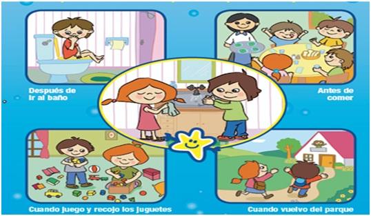 Juegos De Kelly Va Al Baño: de manos muy útil para enseñarle a tus hijos la importancia de este