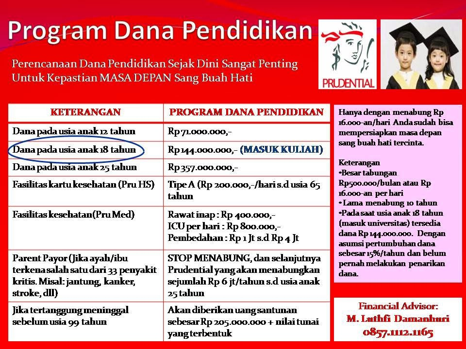 Program Dana Pendidikan Prudential