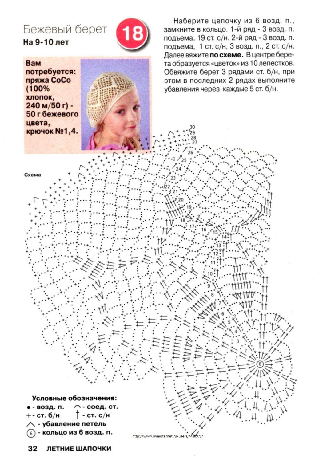 Шапочки на лето для девочек спицами со схемами и описанием