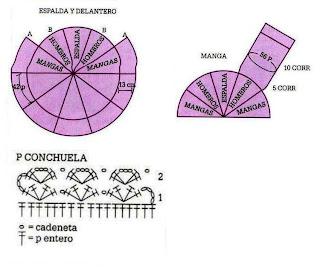 Сardigan de forma circular