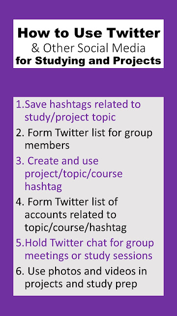 Infographic - Using Twitter for Studying and Completing Projects