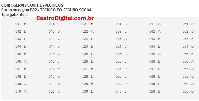 IMAGEM - Gabarito oficial do concurso do INSS 2011/2012 - Cargo Técnico do Seguro Social - Tipo 05