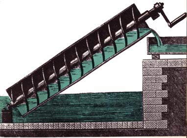 Unbelievable inventions by ancient Greeks that remained unexplained until the 20th century - Archimedes' Screw