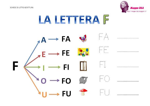 mappedsa mappa scheda didattica letto scrittura lettera F fa fe fi fo fu sillabe dislessia dislessici