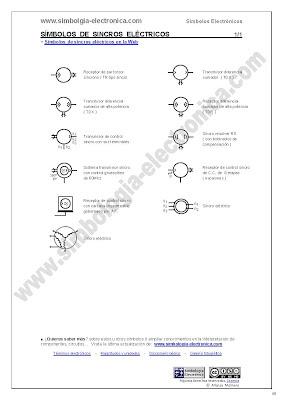 Símbolos de sincros eléctricos
