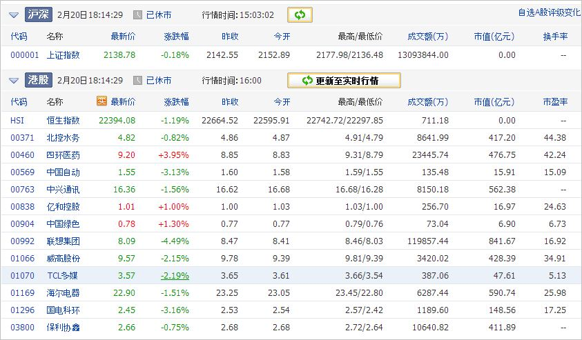中国株コバンザメ投資ウォッチ銘柄watch20140220