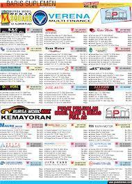 Ilustrasi Situs Iklan Baris Dofollow