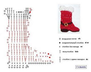 Babbo Natale A Uncinetto Schemi Gratis | Consejos De Fotografía