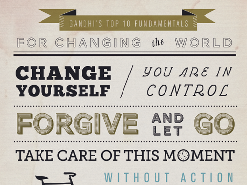 Inspiration: Gandhi's Top 10 Fundamentals