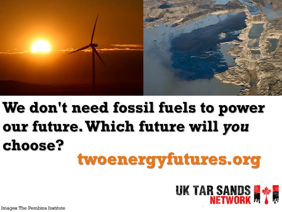 5 Alternatives to fossil fuels – Renewable Energy Sources of Today