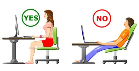 Resultado de imagen para ergonomia