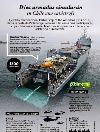 http://www.publimetro.cl/nota/cronica/comenzo-el-ejercicio-multinacional-partnership-of-the-americas-2014/xIQnhm!DcufeXjiqaKg/#
