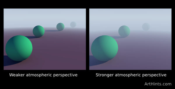 Supplemental Images Atmospheric Perspective