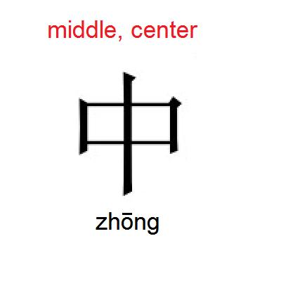 Zhong chinese symbol