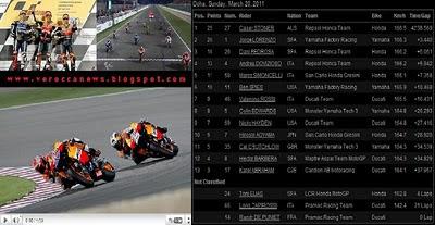 Hasil MotoGP Losail Qatar, Video Foto MotoGp Qatar