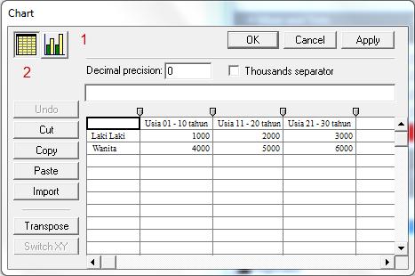 Tutorial Freehand MX : Cara Membuat Chart Di Freehand MX