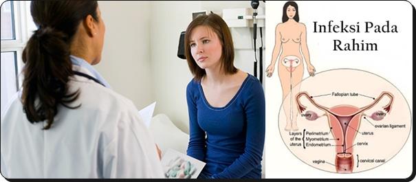 Pengobatan Herbal Infeksi Rahim Setelah Melahirkan