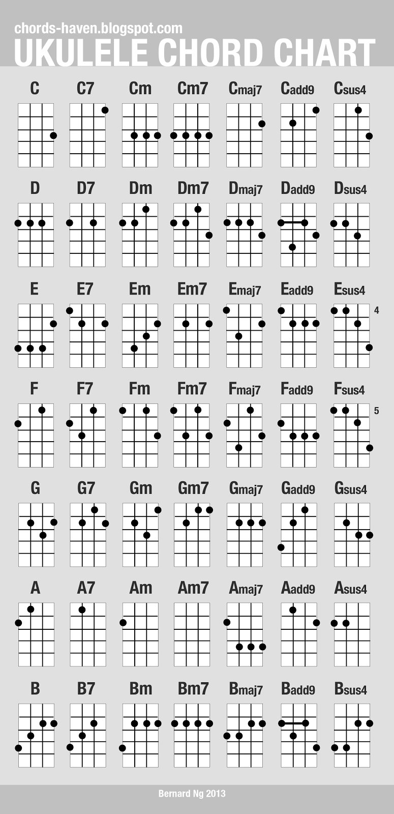 Chords haven home to your favourite chords music lyrics 0 comments hexwebz Image collections