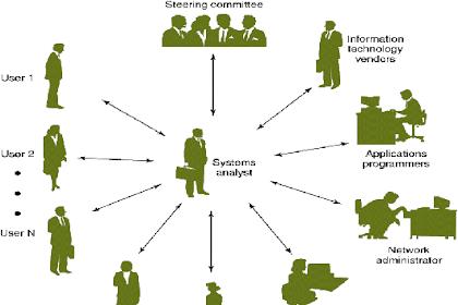 Para Stakeholder Sistem Informasi