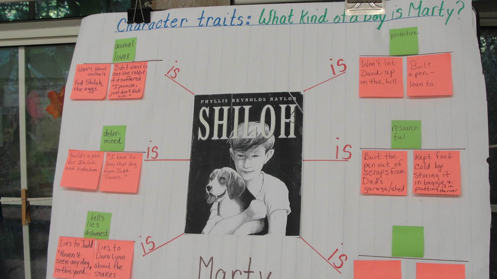 book report on shiloh In taut, unforgettable drama, nothing is simple read common sense media's shiloh review, age rating, and parents guide.