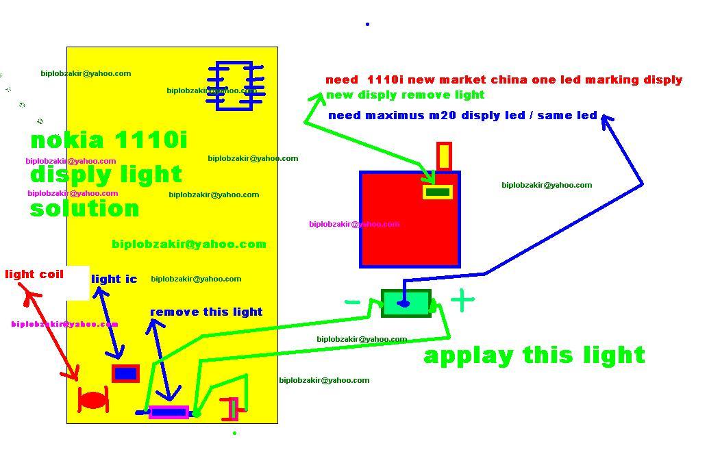 nokia 1110i final disply light solution