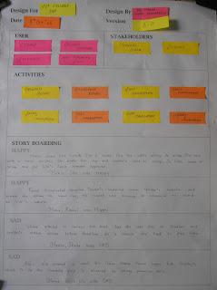Technocraz4all How To Create Gtu Canvas Sheets
