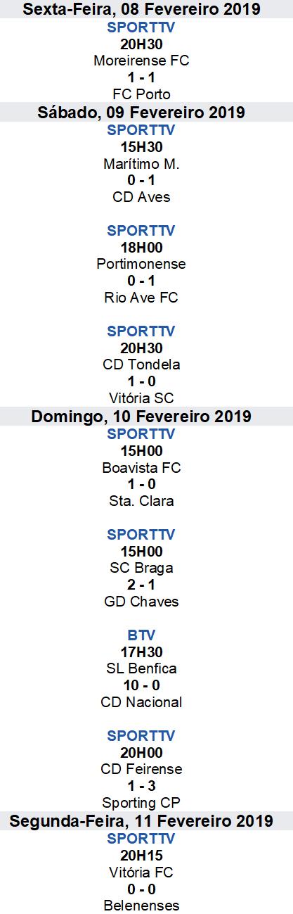 Liga Nós 2018-2019 21ºJornada