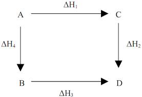 Penjelasan Hukum Hess