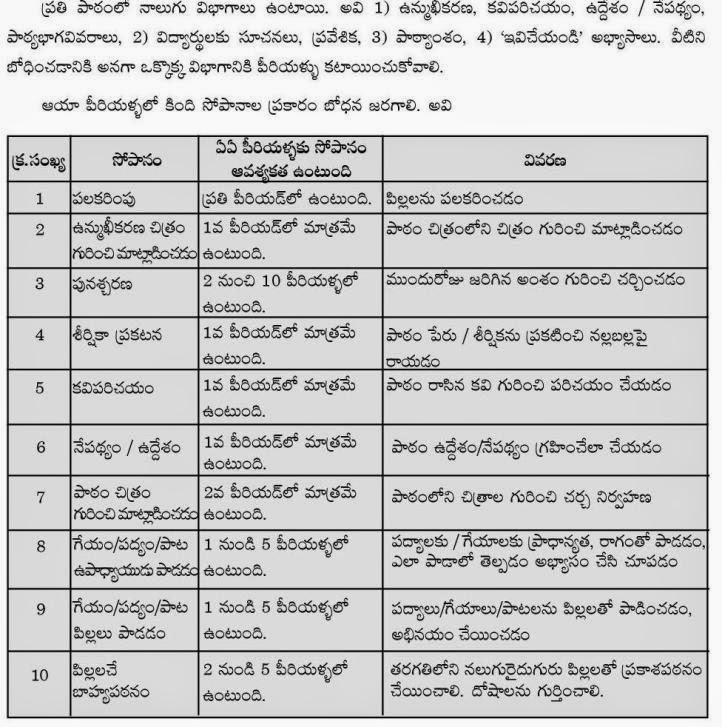 vedic maths pdf in telugu