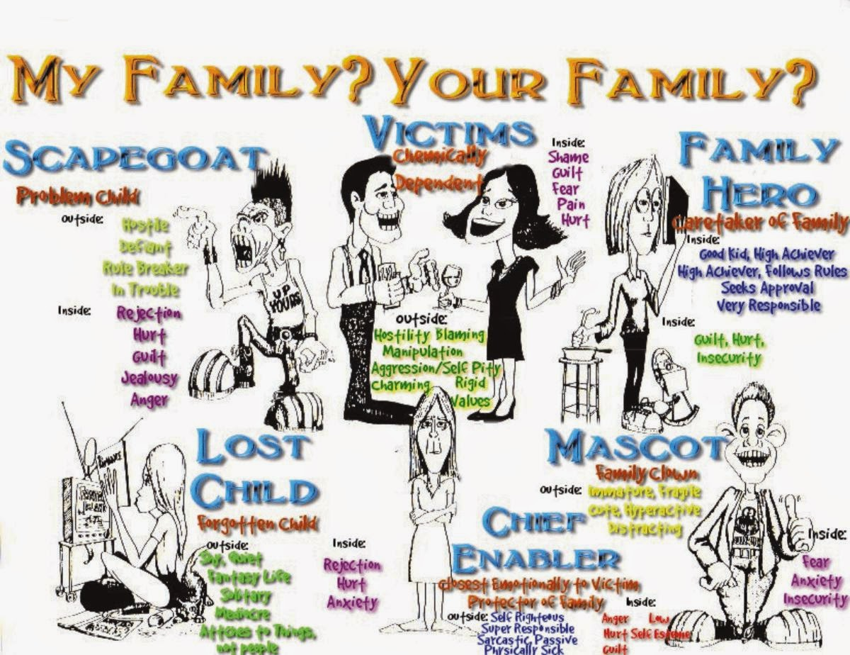 Quotes About Love Vs Family : ... with My Drug Abusing Teenager: Breaking the Dysfunctional Family Cycle
