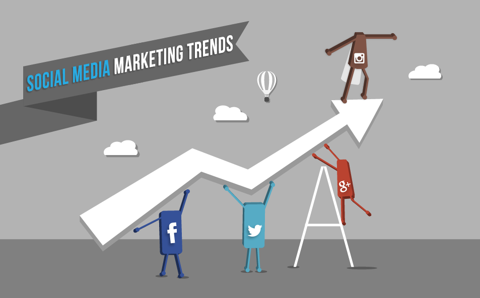 2015: Social Media Marketing Trends You Cannot Miss
