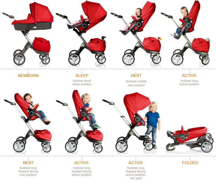 Bebek Arabası Stokke Bizim Bebek Arabası
