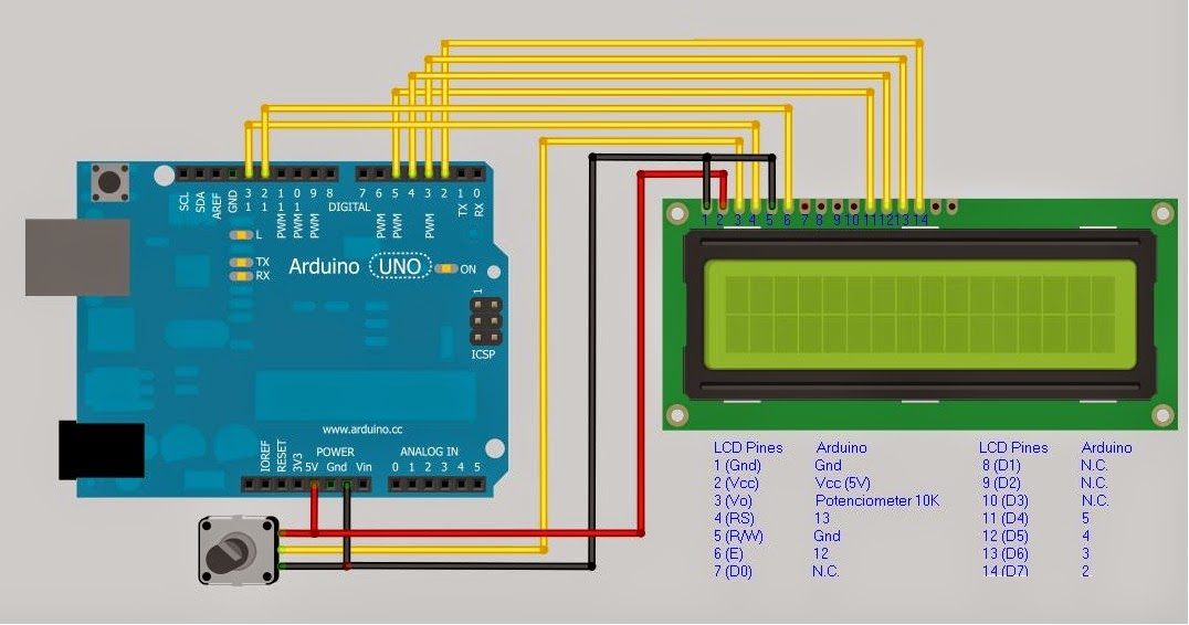 Control Display Lcd With Arduino And on electronic control board