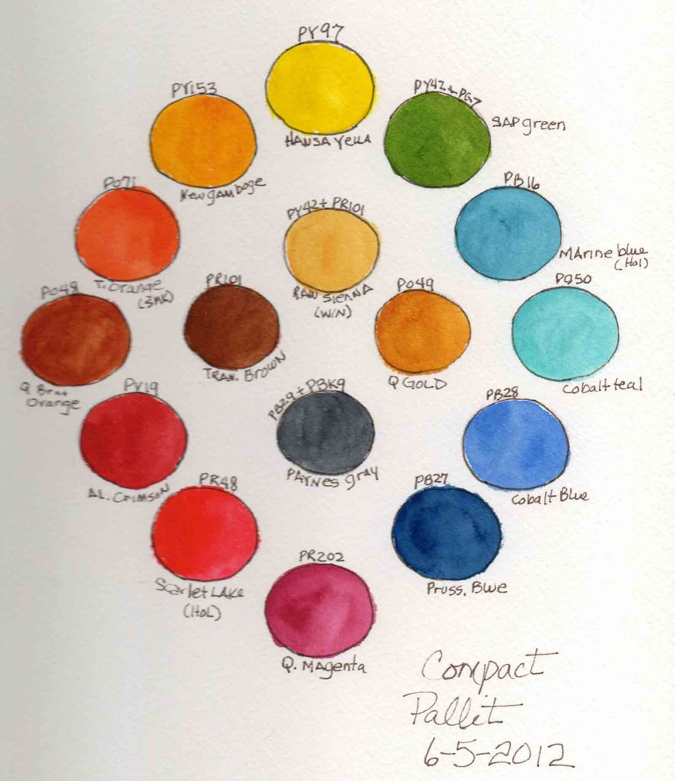 Toddler poo colour chart - Here S The Chart That I Ll Carry With Me In Case I Forget Which Color Is Which