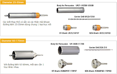 Lắp ráp mũi khoan rút lõi UR21-V